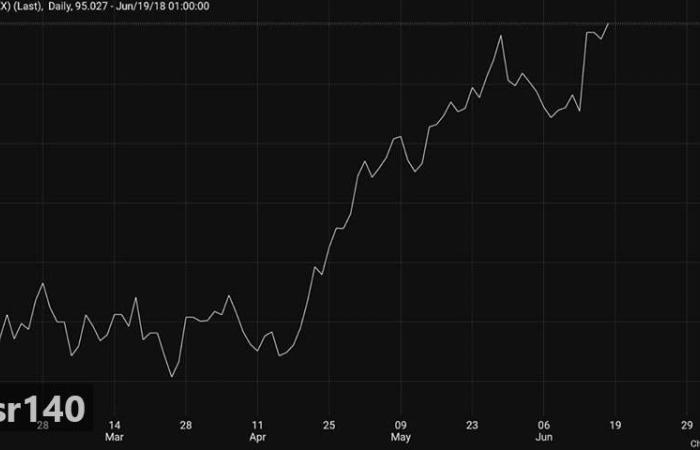 سعر الدولار اليوم الأحد 6-1-2019 بالبنوك المصرية والسوق السوداء : استقرار في العملة الخضراء في الفترة الصباحية