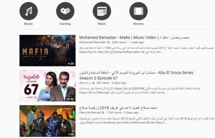 بالفيديو الصور .. مافيا «محمد رمضان» تتربع على عرش يوتيوب مصر .. خير الله : فكرتها لطيفة وشاهدتها أكثر من مرة