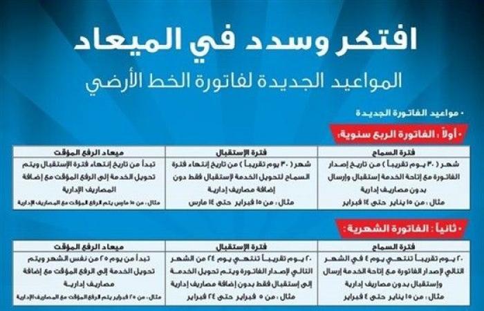 فاتورة التليفون الارضي لشهر يناير 2019 - سداد فاتورة التليفون المنزلي من موقع المصرية للاتصالات te.eg