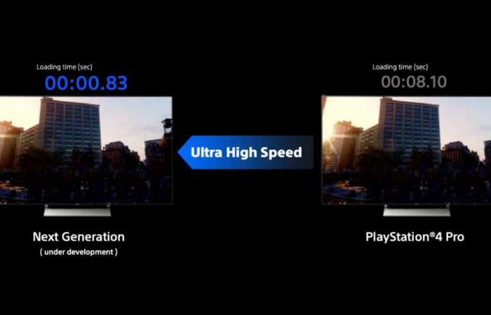 سوني توضح مدى سرعة تحميل الألعاب على PS5
