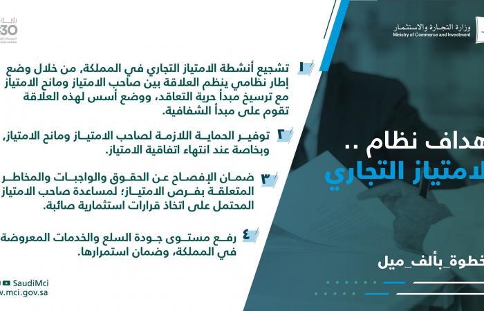 تفاصيل نظام الامتياز التجاري بالسعودية وموعد تطبيقه