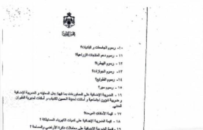 الاردن ..وثائق : 6 وزراء يجيبون على سؤال للنائب طهبوب والاجبابات متناقضة وناقصة