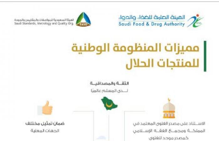 إنفوجرافيك ..الغذاء والدواء السعودية توضح مميزات منظومة المنتجات الحلال