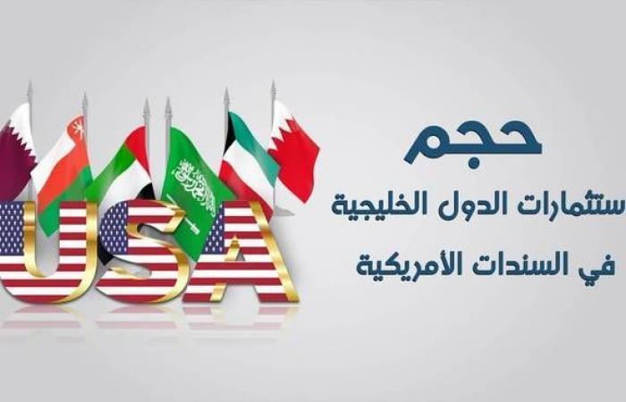 دول الخليج تخفض استثماراتها بالسندات الأمريكية