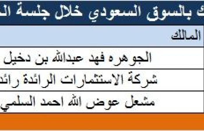 3 تغيرات متباينة بحصص كبار ملاك السوق السعودي