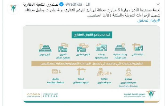 صندوق التنمية العقارية السعودي: العقود التمويلية تنمو 240% خلال 2019