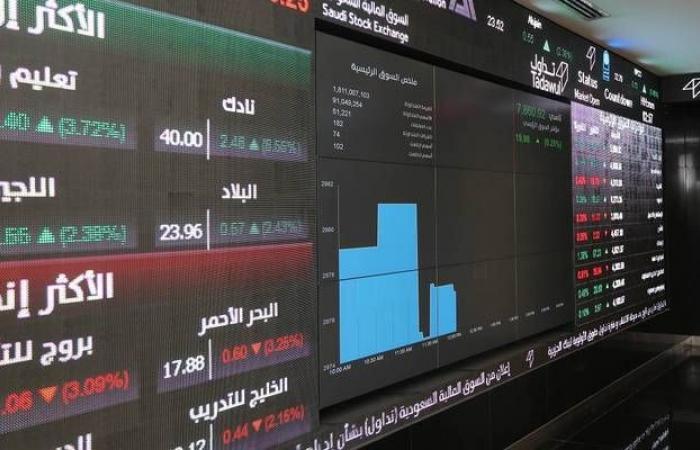 القياديات تعود بالسوق السعودي للخسائر بالتعاملات الصباحية