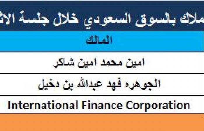 3 تغيرات متباينة في حصص كبار ملاك السوق السعودي