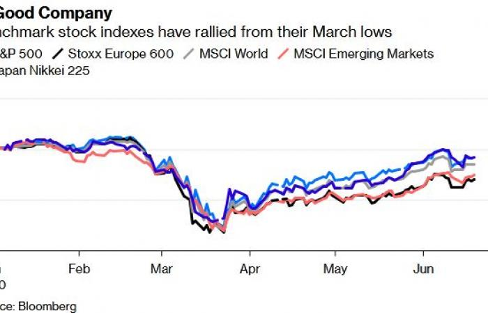 حديث الفقاعة.. لماذا لا تعتبر الأسهم الأمريكية مبالغ في قيمتها؟