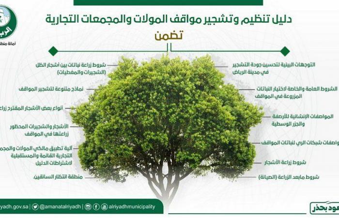 """أمين الرياض يعتمد """"دليل تنظيم وتشجير مواقف المولات والمجمعات التجارية"""""""