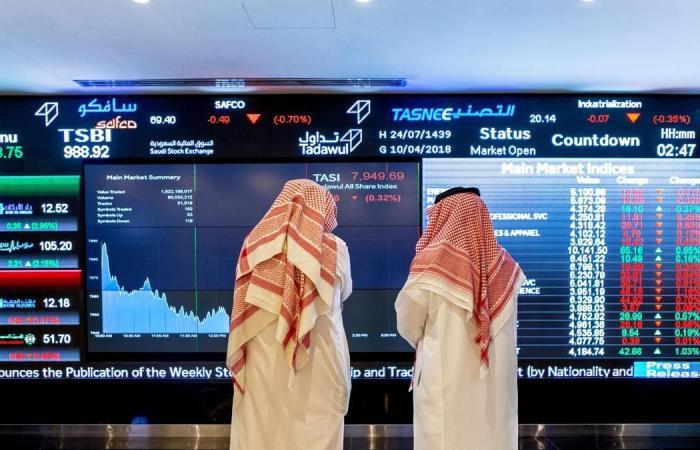 تحليل: التوترات الأمريكية الصينية تحاصر خيارات مستثمري الأسهم الخليجية قبل العيد