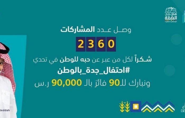 """منصة """"يلا جدة"""" تعلن عن 90 فائزاً في تحدي احتفالات ذكرى اليوم الوطني"""