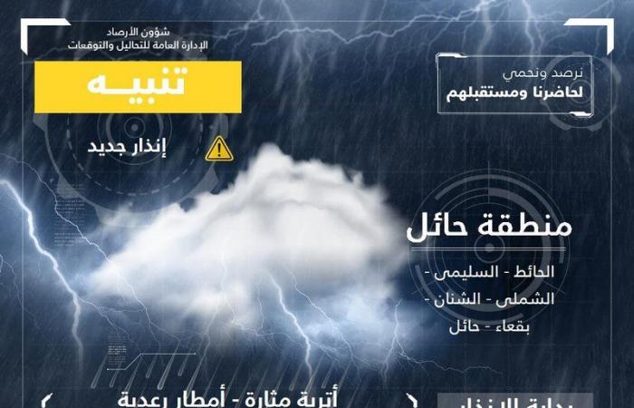 6 مناطق تنضم لمرمى التنبيهات .. أمطارٌ ورياح نشطة وأتربة مثارة