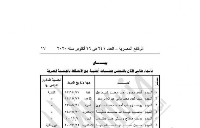 بالأسماء.. الداخلية تسحب الجنسية المصرية من 22 شخصًا -(مستند)