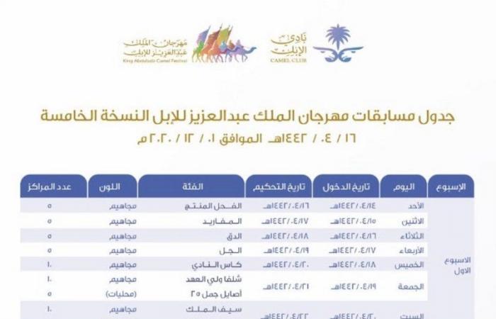 نادي الإبل يعلن جدول مسابقات مهرجان عبدالعزيز في نسخته الخامسة