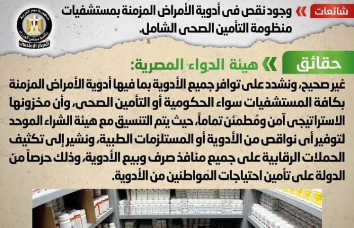 """هل يوجد نقص في أدوية الأمراض المزمنة بمستشفيات """"التأمين الصحي الشامل""""؟ الحكومة تُجيب"""