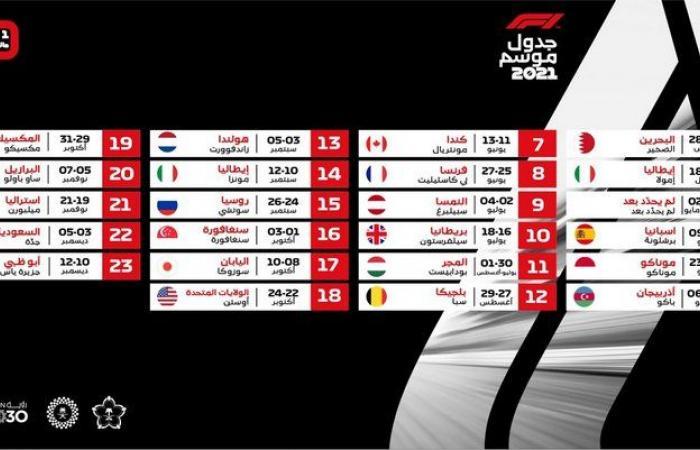 تعديل موعد انطلاق سباق جائزة السعودية الكبرى للفورمولا 1