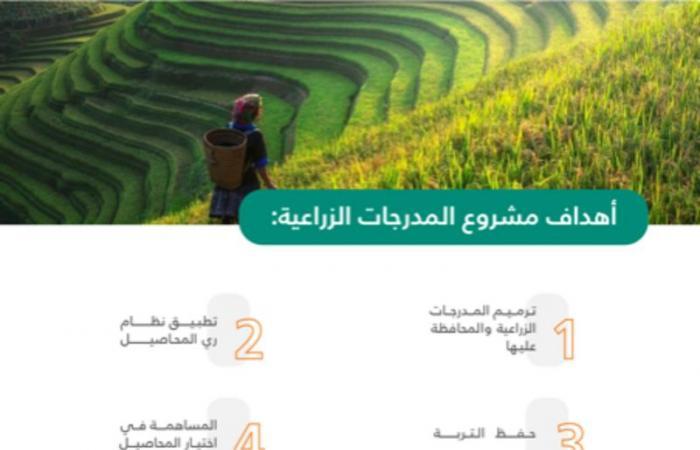 4 مناطق و23 محافظة تستفيد من مبادرة تأهيل المدرجات الزراعية