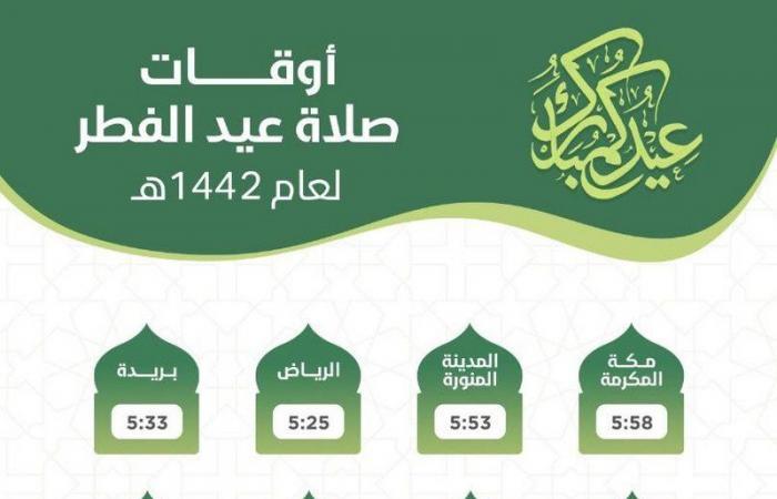 إنفوجراف..تعرَّف على مواقيت إقامةصلاة عيد الفطر لعام1442هـبمناطقالسعودية