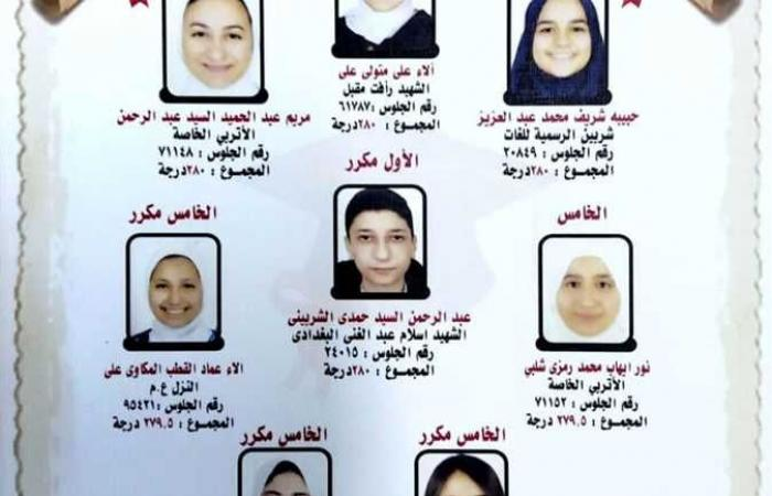 الآن.. نتيجة الشهادة الإعدادية في الدقهلية على «المصري اليوم» (اعرف نتيجتك)