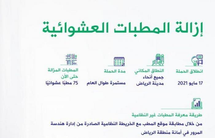 بتوجيه من أمين منطقة الرياض.. حملة مكثفة لإزالة المطبات غير النظامية