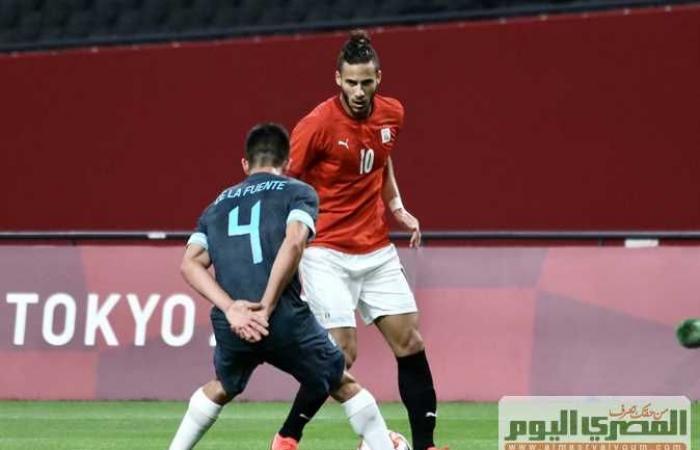 فرص منتخب مصر الأوليمبي للتأهل لدور الثمانية فى طوكيو 2020