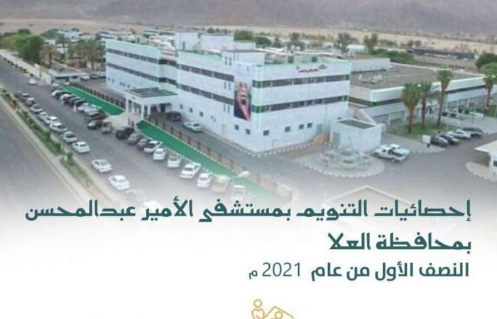 3 آلاف مستفيد من التنويم بمستشفى الأمير عبدالمحسن بالعلا