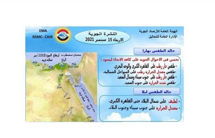 انخفاض طفيف في درجات الحرارة بشمال سيناء