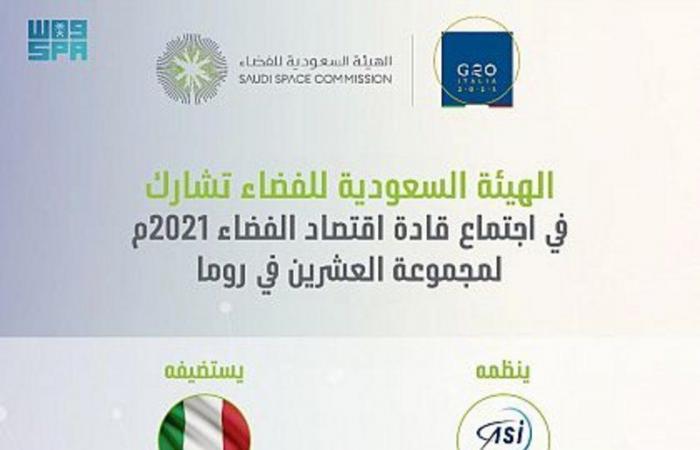 """في روما.. """"هيئة الفضاء"""" تشارك في اجتماع قادة اقتصاد الفضاء بمجموعة العشرين"""