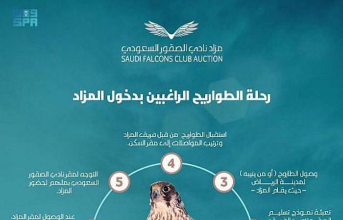 مزاد نادي الصقور يعلن تخصيص 5 فرق لخدمة الطواريح