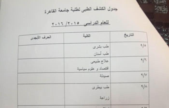 بالصور.. بدء الكشف الطبى للطلاب المستجدين بجامعة القاهرة