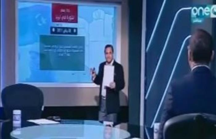 عبد الرحيم على: عمرو موسى استجاب لطلب الإخوان بالتدخل الدولى فى ليبيا