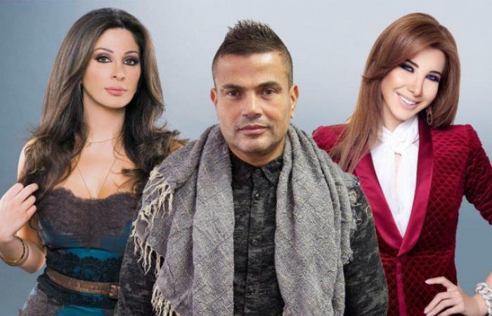 بالأرقام: هؤلاء النجوم العرب الأوائل على مواقع التواصل الاجتماعي