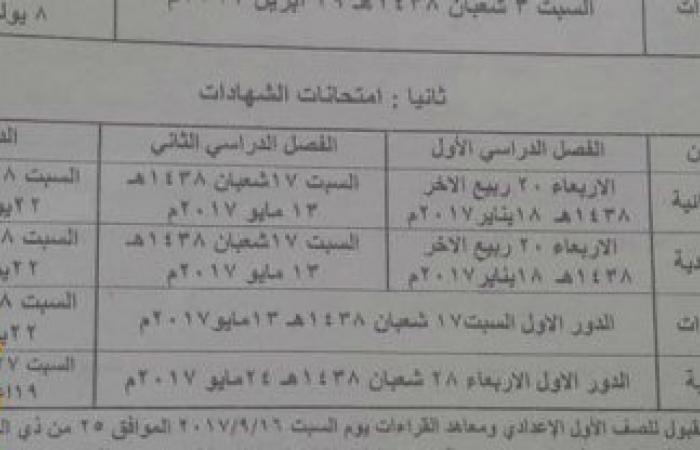مواعيد امتحانات النقل والشهادات الازهرية لنصف العام 2017