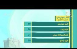 8 الصبح- شوف أسعار الخضروات والفاكهة وياميش رمضان .. وأسعار الذهب والعملات الأجنبية