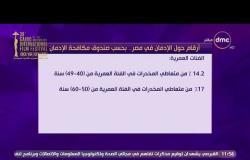 مساء dmc - | أرقام حول الادمان في مصر .. بحسب صندوق مكافحة الادمان |