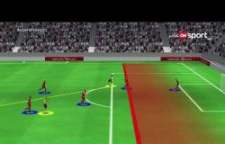 من خلال تقنية الـ 3D | أهداف مباراة تونس وبلجيكا في المونديال