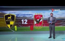 أحمد خيري يوضح احصائيات مواجهة فريقي #الأهلي و #وادي_دجلة في الدوري المصري