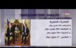 اليوم - مصر روسيا .. علاقات اقتصادية مميزة