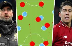 لماذا فشل ليفربول و كلوب ضد مانشستر سيتي وخمس دروات تكتيكية بالدوري الممتاز