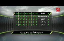 خالد بيبو : مباراة حسين داي صعبة ولكن الزمالك يستطيع التأهل