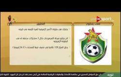 أبرز المعلومات عن منتخب زيمبابوي منافس مصر في افتتاح كأس الأمم الإفريقية