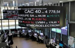 تباين أداء الأسهم الأوروبية في المستهل قبيل إعلان بيانات اقتصادية