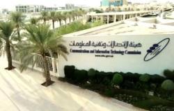 هيئة الاتصالات السعودية تصدر تقرير أداء الشركات لخدمات الإنترنت