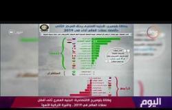 اليوم - وكالة بلومبرج الاقتصادية: الجنيه المصري ثاني أفضل عملات العالم أداء بـ2019