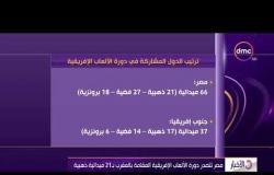 الأخبار- مصر تتصدر دورة الألعاب الإفريقية المقامة بالمغرب بـ21 ميدالية ذهبية