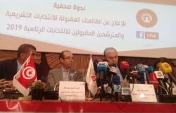 سلمى اللومي: نثق بأن مستقبل السياحة الروسية في تونس سيكون واعدا