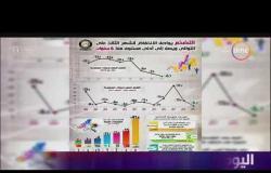 اليوم - مجلس الوزراء: التضخم يواصل الانخفاض للشهر الثالث على التوالي