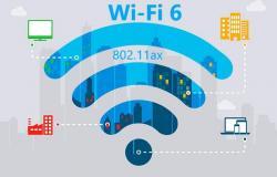 Wi-Fi 6 الجيل الجديد من الشبكات اللاسلكية.. إليك كل ما تريد معرفته