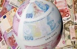 5 أحداث اقتصادية مرتقبة في الأسواق العالمية الأسبوع الجاري